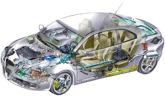 X2 GT (2003-2010)